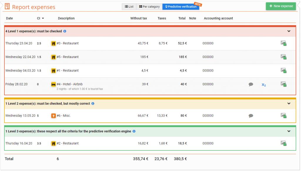 Capture d'écran de la vérification prédictive sur N2F